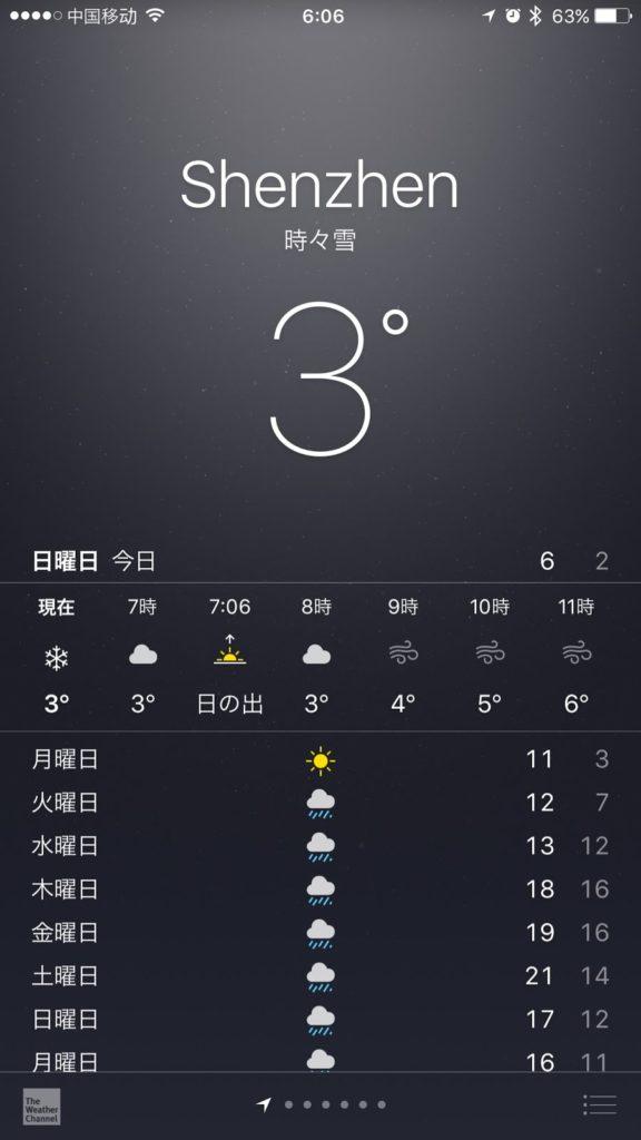 ShenZhen天気