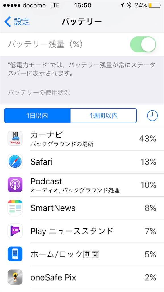 iOSヤフーカーナビ