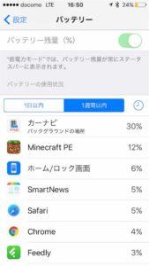 iOSヤフーカーナビ2