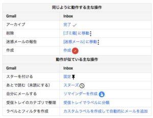 Gmail-SC