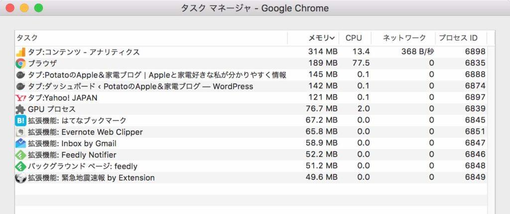 Chrome V54 メモリ