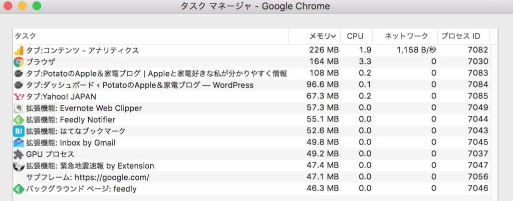 Chrome V55 メモリ