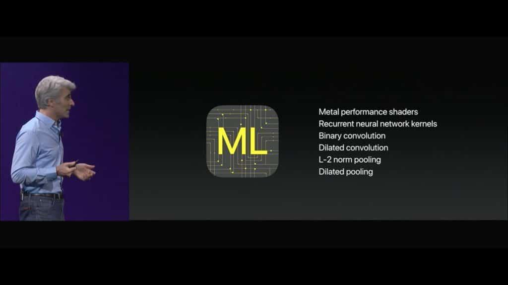 WWDC ML