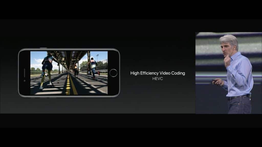 WWDC HEVC